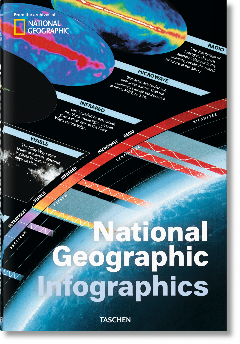 National Geographic Infographics - Wiedemann Julius
